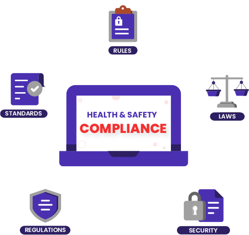 why-health-safety-compliance